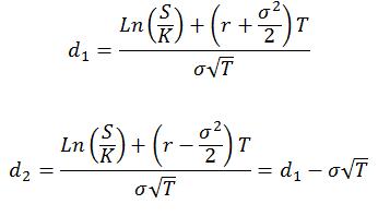 Au début des années 70 Fischer Black et Myron Scholes ont apporté une avancée majeure dans l'évaluation des produits dérivés dont le sous-jacent est une action qui ne paie pas de dividende. En essayant de construire un portefeuille risque neutre qui reproduit le profil de gain d'une option, le mathématicien et l'économiste publient en une formule fermée qui permet de calculer la.