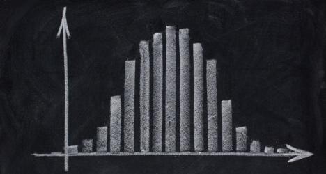 Définition de la volatilité, sans formule mathématique